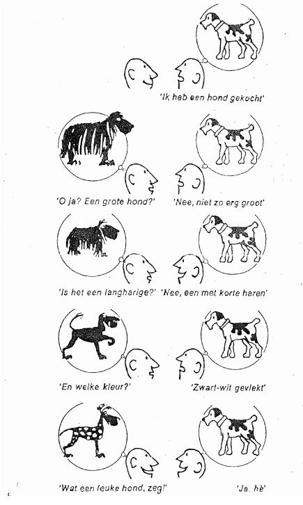 Iemand beschrijft hoe zijn nieuwe hond eruit ziet. Het beeld dat de ander heeft op basis van de uitleg komt totaal niet overeen. Grappig voorbeeld van onjuiste beeldvorming
